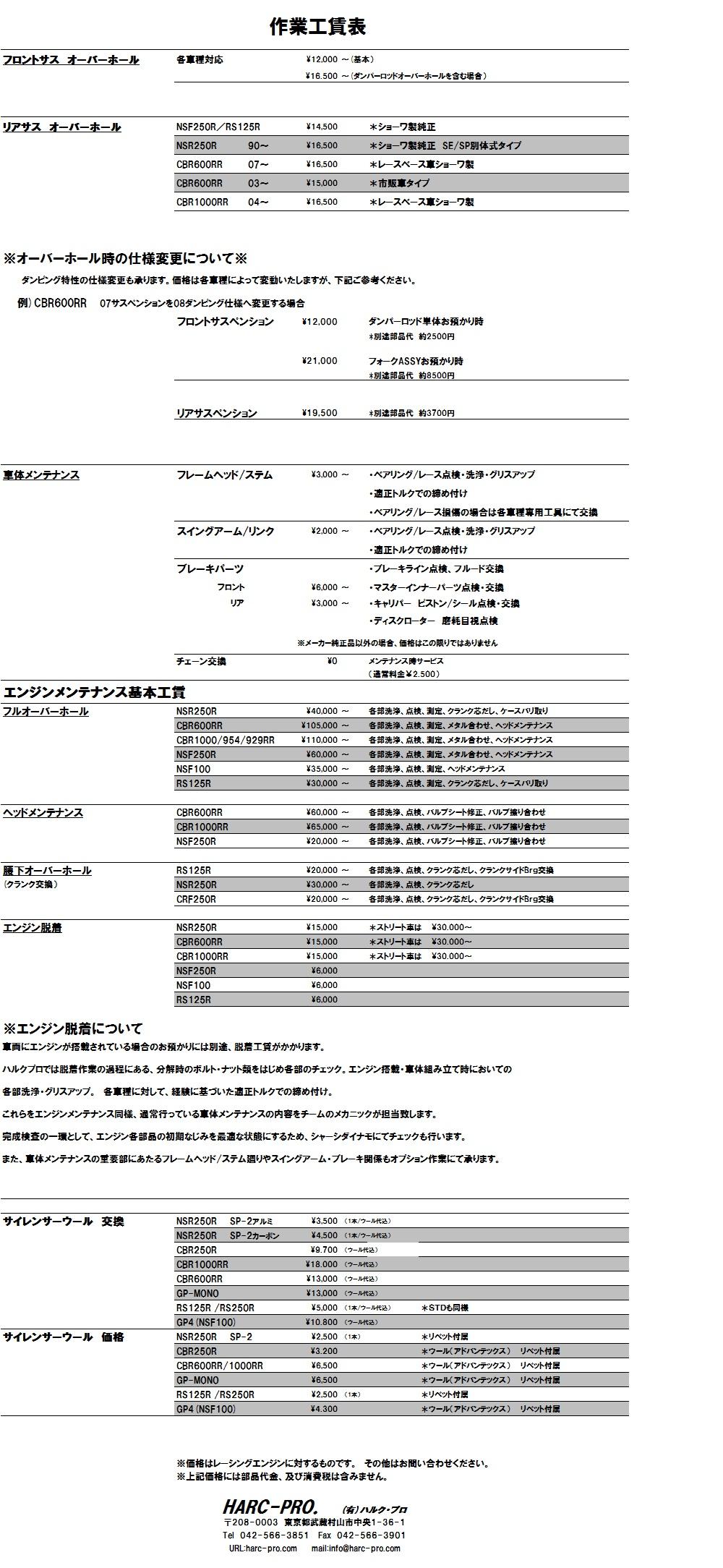20160802作業工賃表