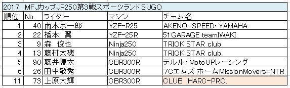 jp250